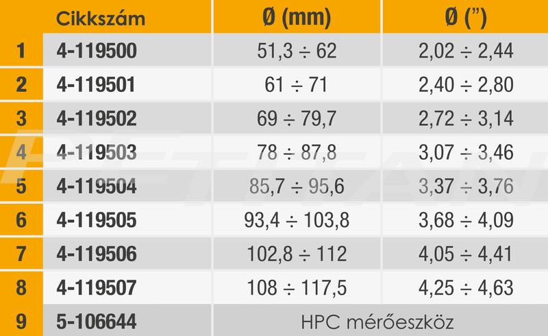 Sice HPC központosító gyűrűkészlet 2